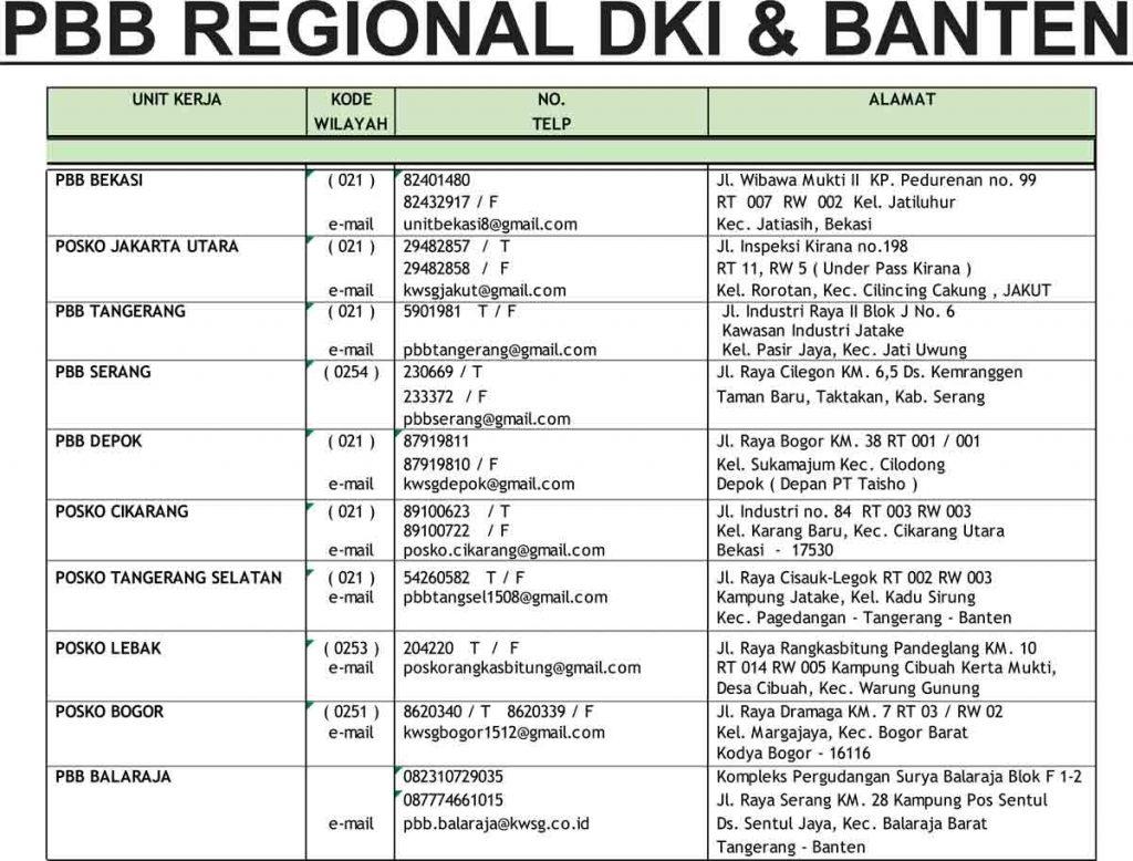 cover-PBB-DKI-&-Banten