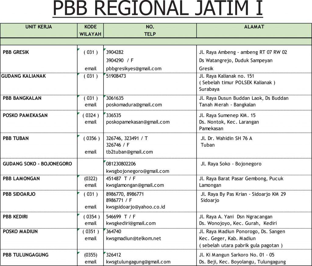 cover-PBB-JATIM-I